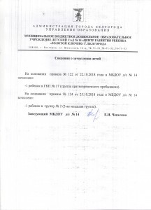 Сведения озачислении 25.10.2018